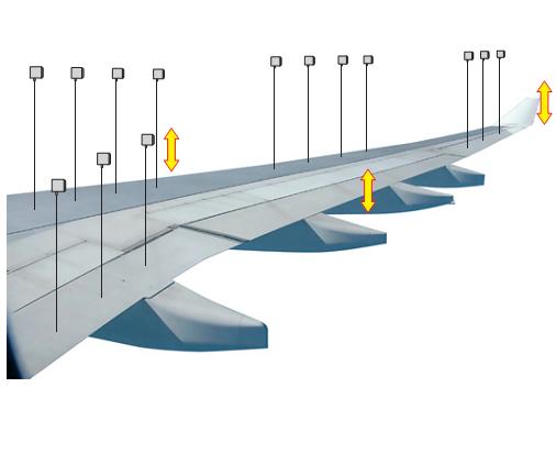 飞机机翼应力变形测量-wire